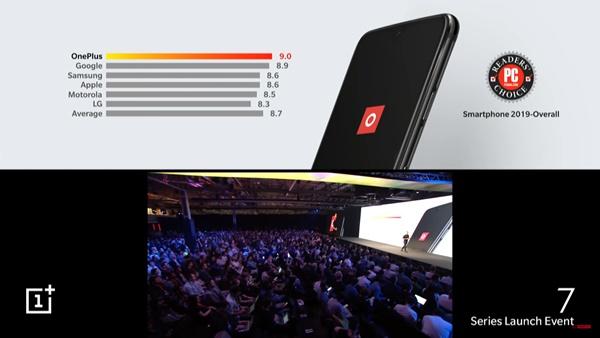 รีวิว OnePlus 7 Pro เรือธง Super Flagship รุ่นใหม่ ไฮเอนด์